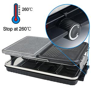 Système de contrôle de température intelligent
