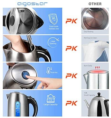 Aigostar King 30CEA- Bouilloire Électrique avec Illumination LED, 1,7 L, 2200W, Acier Inoxydable Bouilloire avec Arrêt Auto, Sans Fil, Chauffage Rapide, Sans BPA
